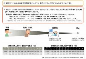 """新型コロナウイルス感染症の""""いま""""についての10の知識(2021年1月時点)_page003"""