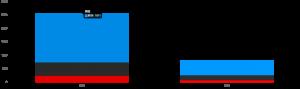 国内のCOVID-19における人工呼吸治療(ECMO除く)の性別と転帰 2021.03.04更新