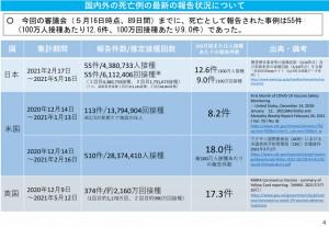 副反応疑い報告の状況について2021.05.26_0001