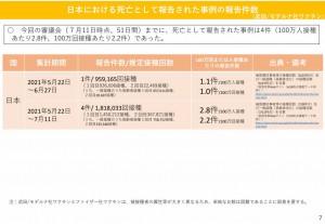 日本 モデルナ 死亡 2021.07.21