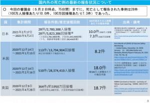 副反応疑い報告の状況について2021.05.12_0001
