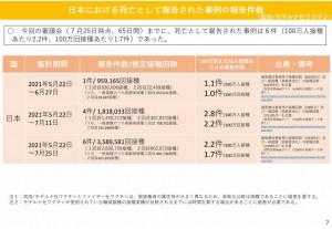 日本 モデルナ 死亡 2021.08.04