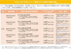 日本 モデルナ 死亡 2021.09.10