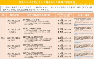日本 モデルナ 死亡 2021.10.01